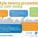 Liderzy PAFW